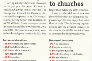 christian donation blurb