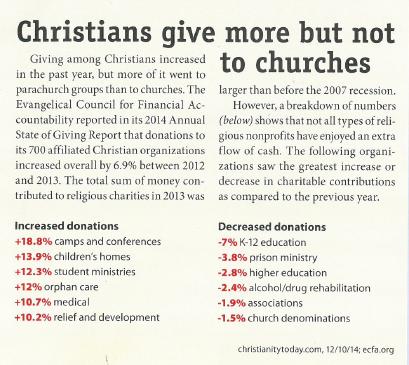 christian donation blurb